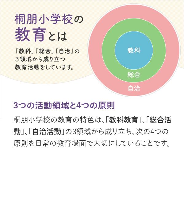 桐朋小学校の教育